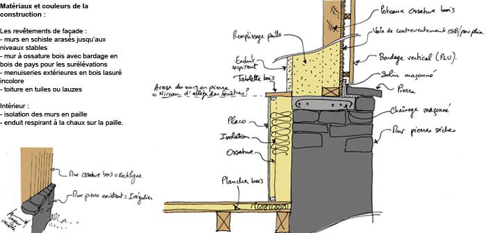 R habilitation d une ruine en pierre s che saint m lany 07 eric prang architecte - Comment nettoyer un mur non lessivable ...